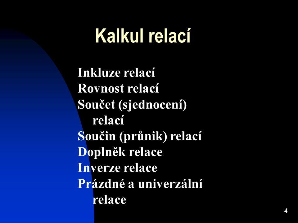 Kalkul relací Inkluze relací Rovnost relací Součet (sjednocení) relací