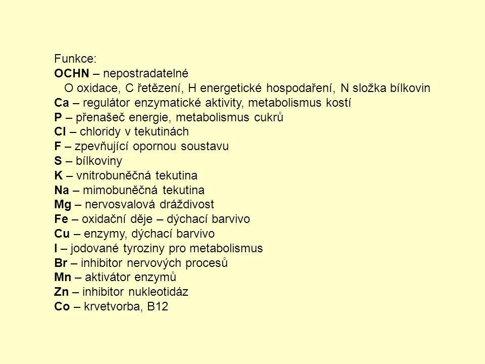 Funkce: OCHN – nepostradatelné. O oxidace, C řetězení, H energetické hospodaření, N složka bílkovin.