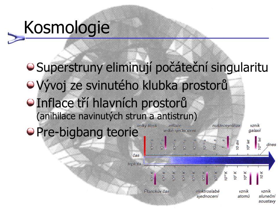 Kosmologie Superstruny eliminují počáteční singularitu