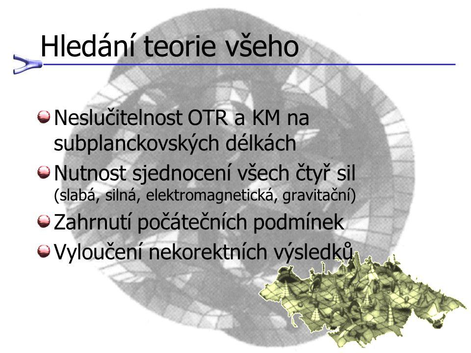 Hledání teorie všeho Neslučitelnost OTR a KM na subplanckovských délkách.