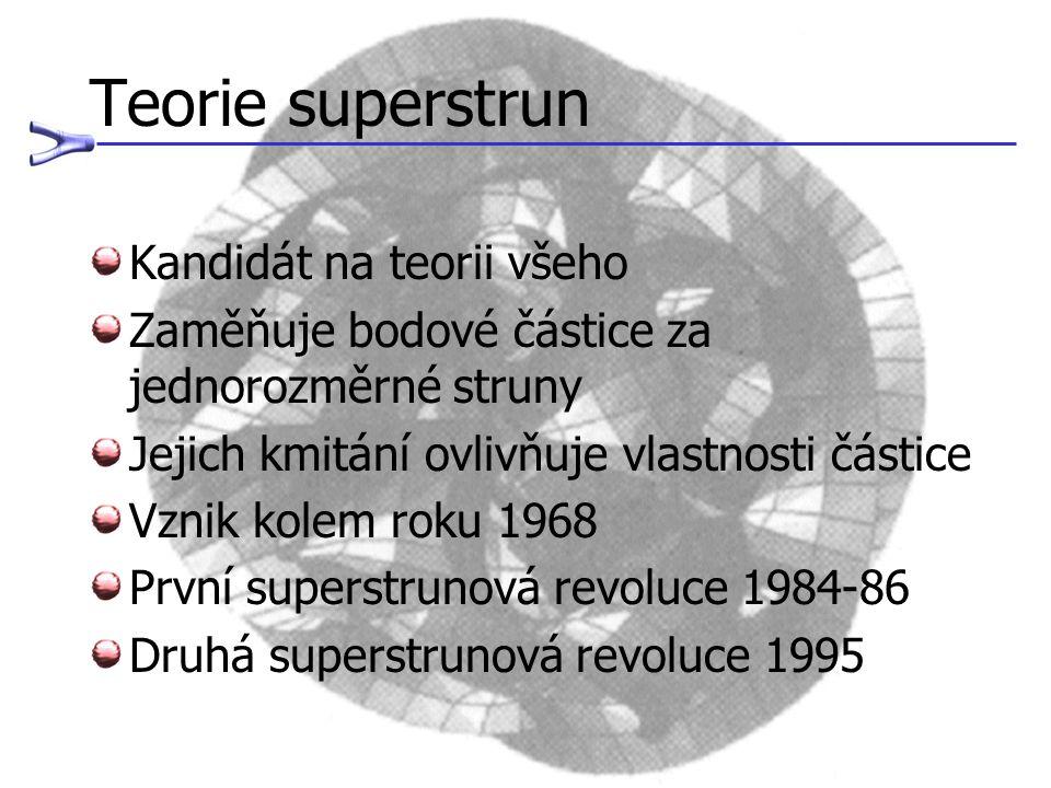 Teorie superstrun Kandidát na teorii všeho