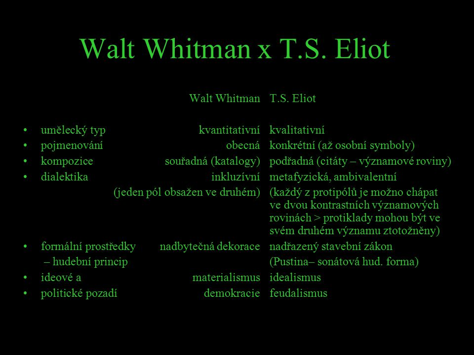 Walt Whitman x T.S. Eliot Walt Whitman T.S. Eliot