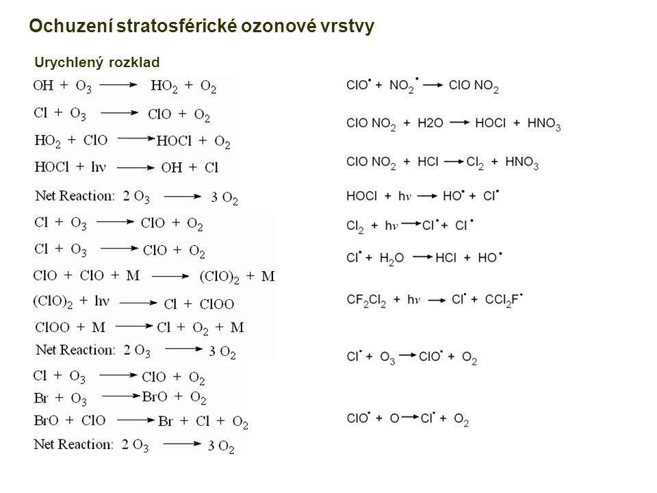 Ochuzení stratosférické ozonové vrstvy