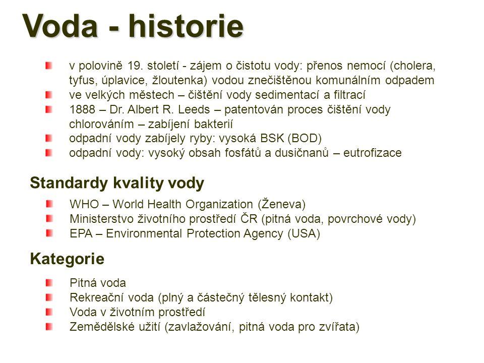Voda - historie Standardy kvality vody Kategorie