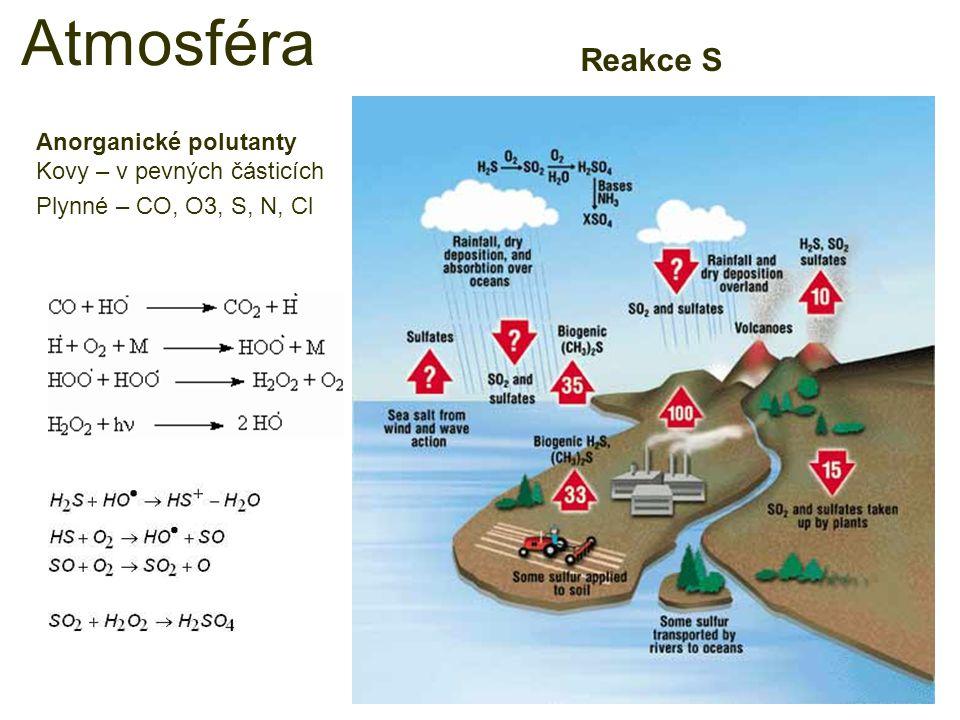 Atmosféra Reakce S Anorganické polutanty Kovy – v pevných částicích