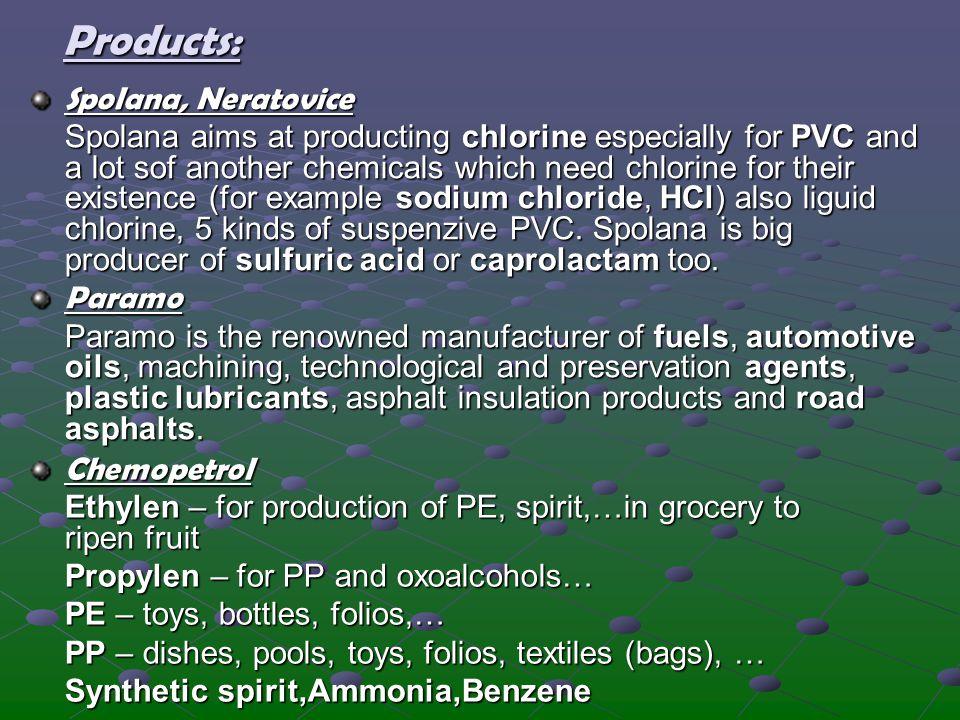 Products: Spolana, Neratovice