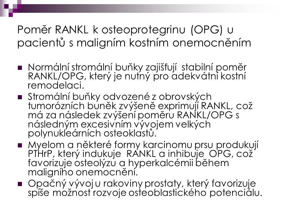 Poměr RANKL k osteoprotegrinu (OPG) u pacientů s maligním kostním onemocněním