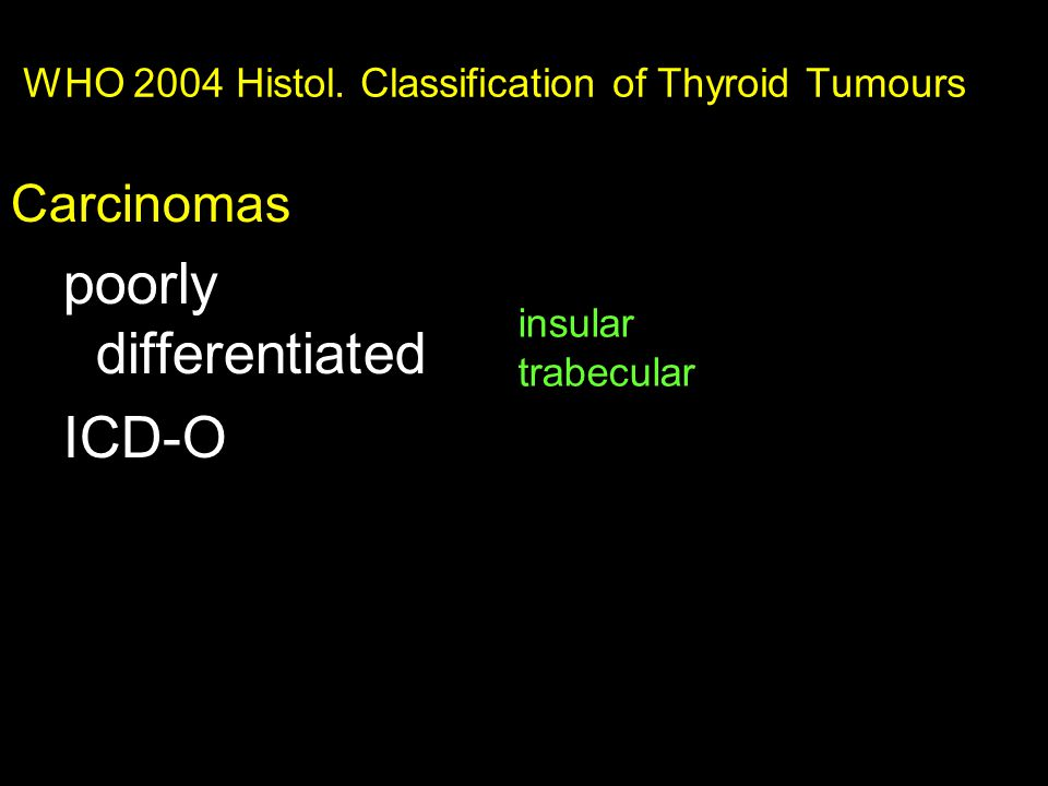 WHO 2004 Histol. Classification of Thyroid Tumours
