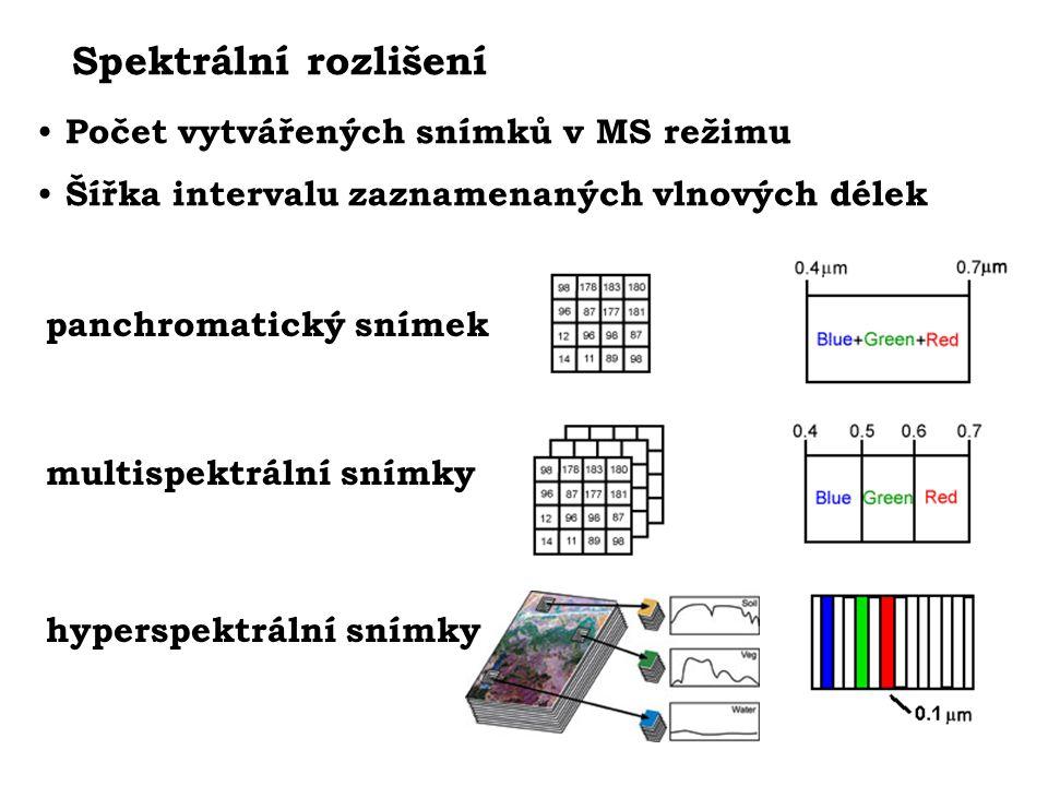 Spektrální rozlišení Počet vytvářených snímků v MS režimu