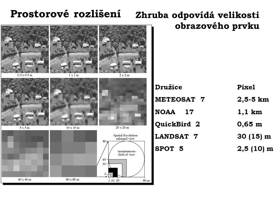 Prostorové rozlišení Zhruba odpovídá velikosti obrazového prvku