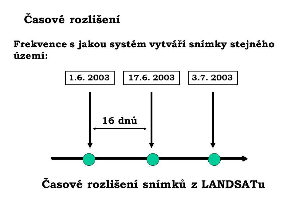 Časové rozlišení snímků z LANDSATu
