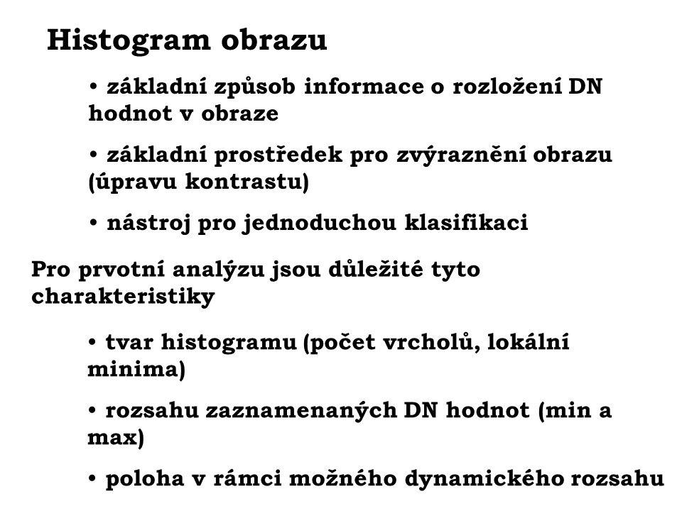 Histogram obrazu základní způsob informace o rozložení DN hodnot v obraze. základní prostředek pro zvýraznění obrazu (úpravu kontrastu)