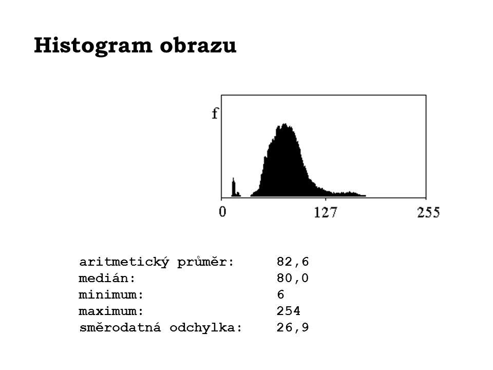 Histogram obrazu aritmetický průměr: 82,6 medián: 80,0 minimum: 6