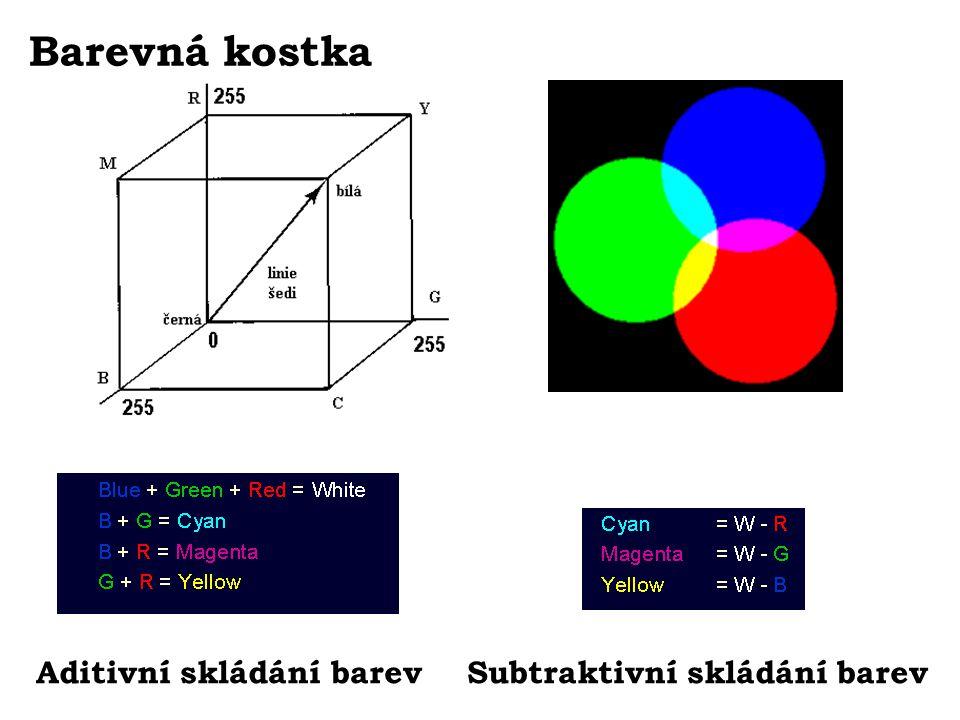 Barevná kostka Aditivní skládání barev Subtraktivní skládání barev