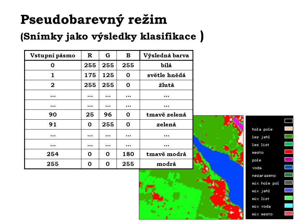 Pseudobarevný režim (Snímky jako výsledky klasifikace ) Vstupní pásmo