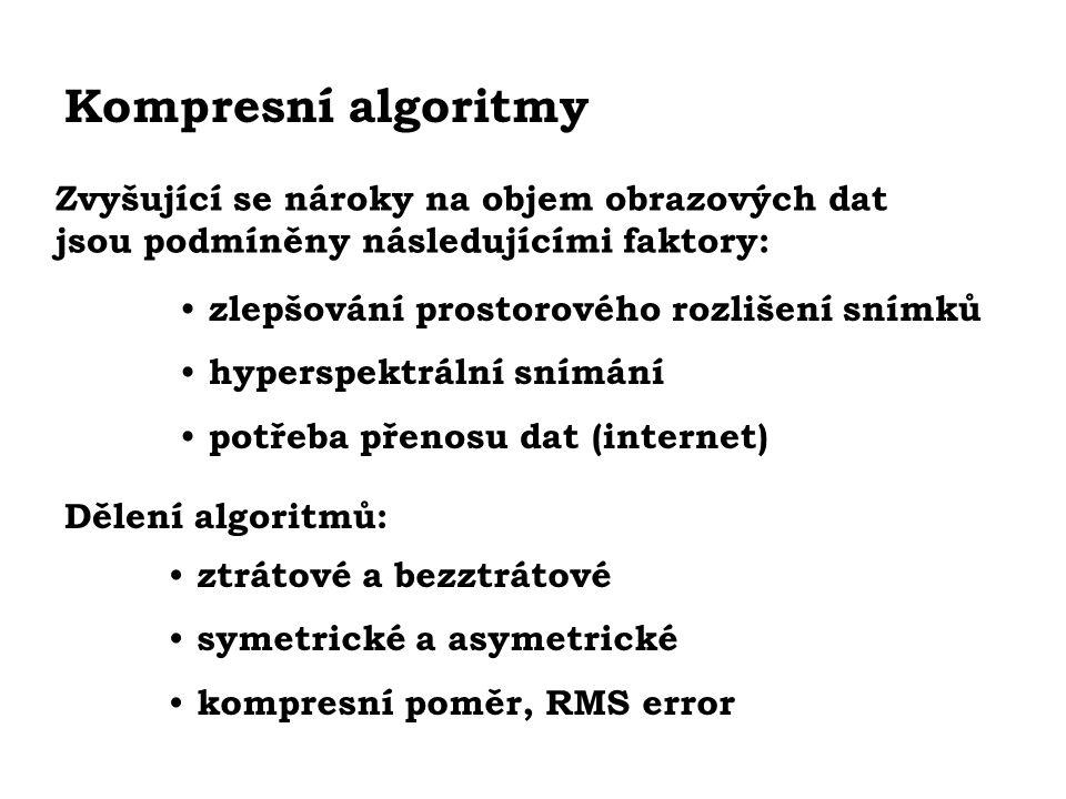 Kompresní algoritmy Zvyšující se nároky na objem obrazových dat jsou podmíněny následujícími faktory: