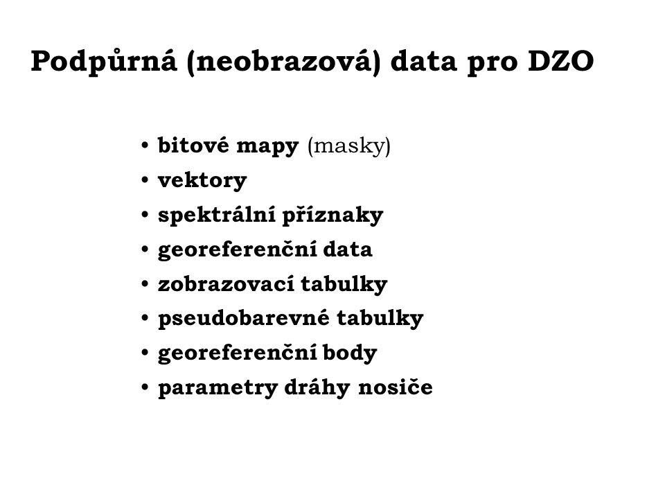 Podpůrná (neobrazová) data pro DZO