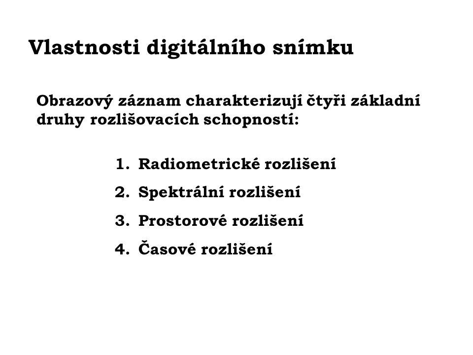 Vlastnosti digitálního snímku