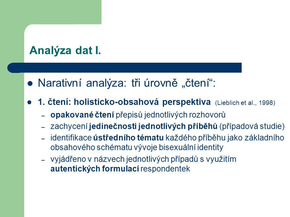 """Narativní analýza: tři úrovně """"čtení :"""