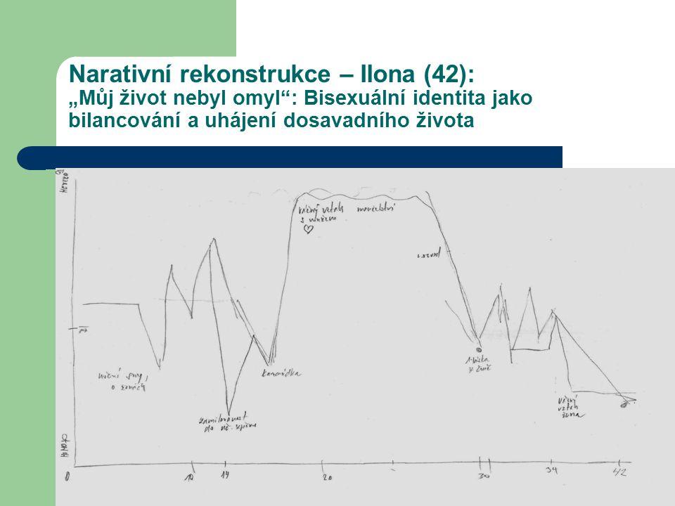"""Narativní rekonstrukce – Ilona (42): """"Můj život nebyl omyl : Bisexuální identita jako bilancování a uhájení dosavadního života"""
