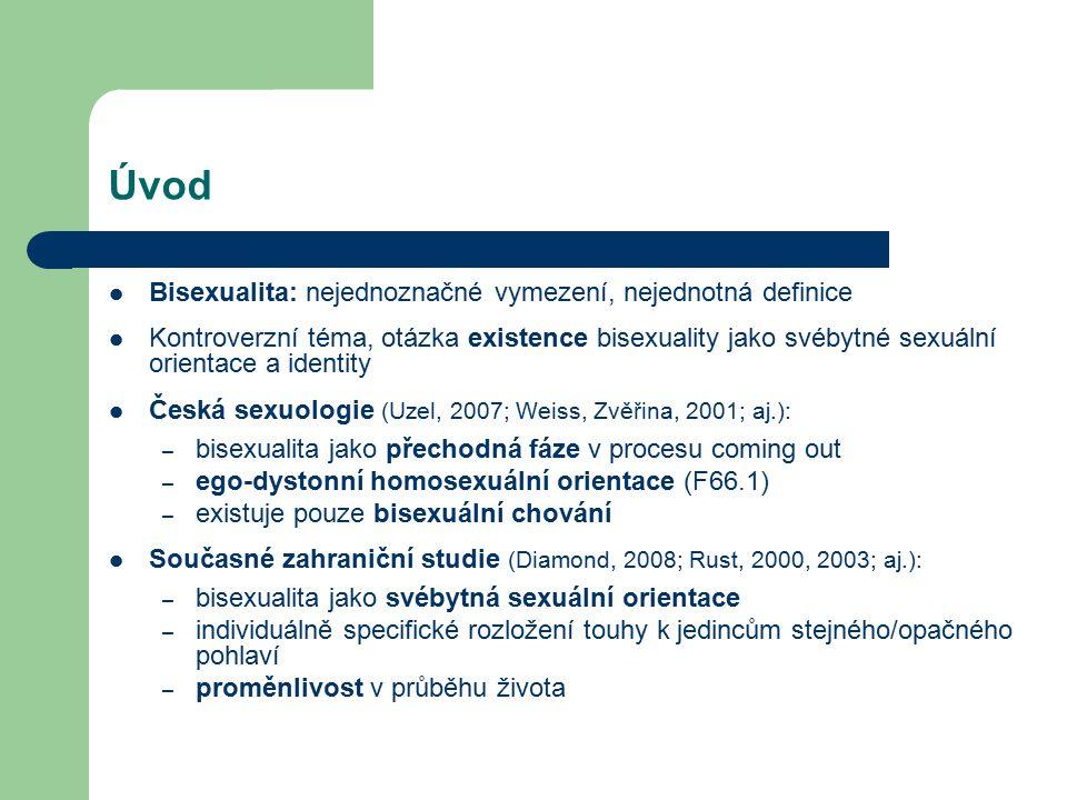 Úvod Bisexualita: nejednoznačné vymezení, nejednotná definice