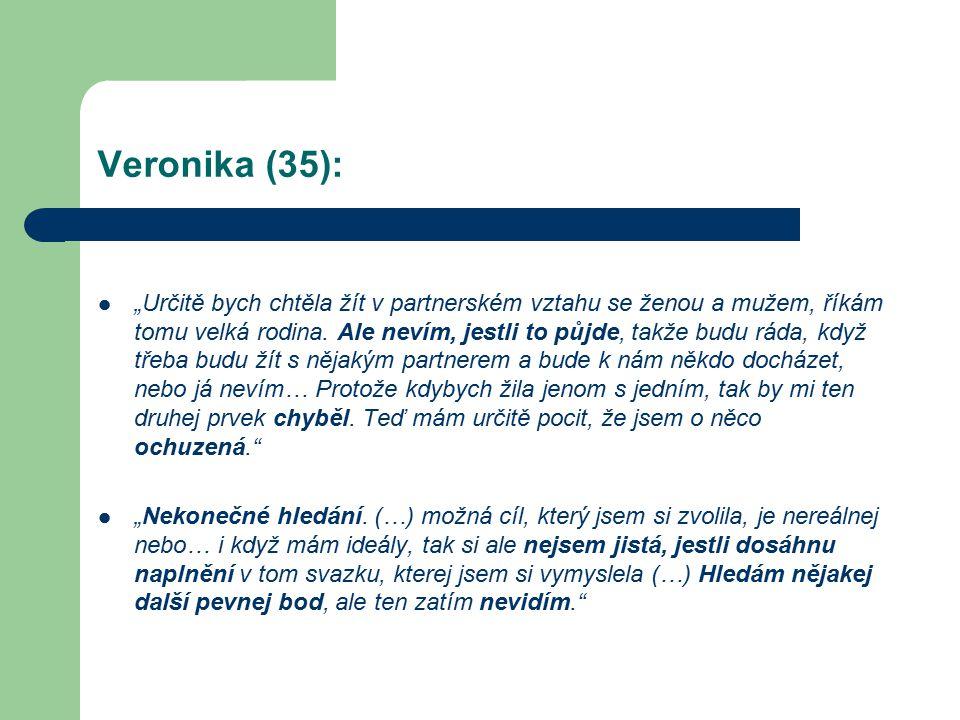 Veronika (35):
