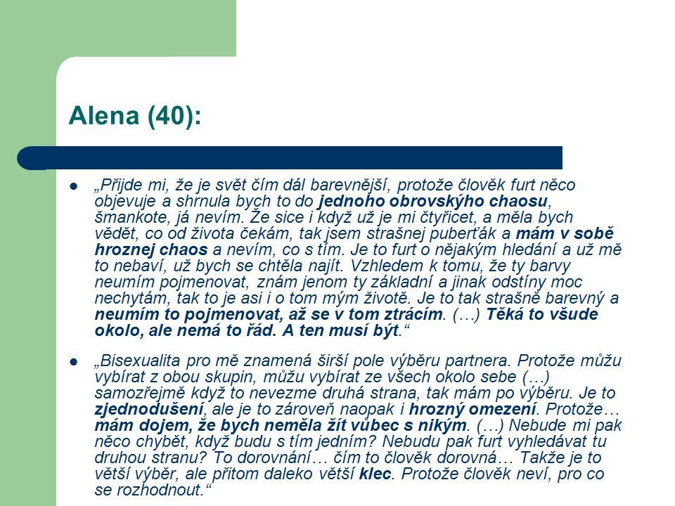 Alena (40):