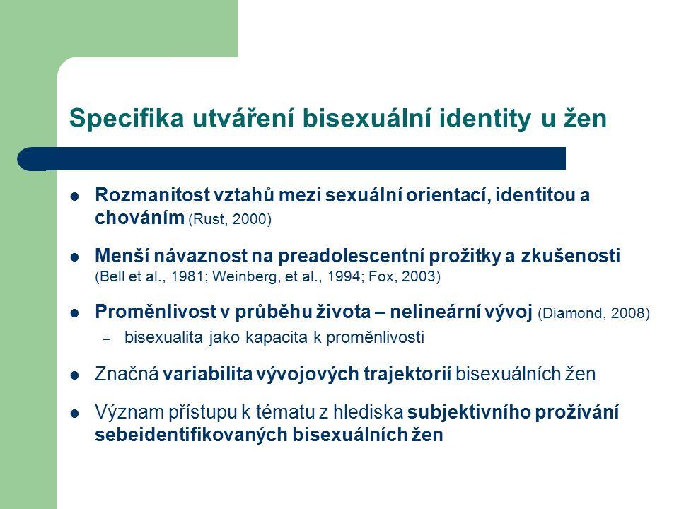 Specifika utváření bisexuální identity u žen