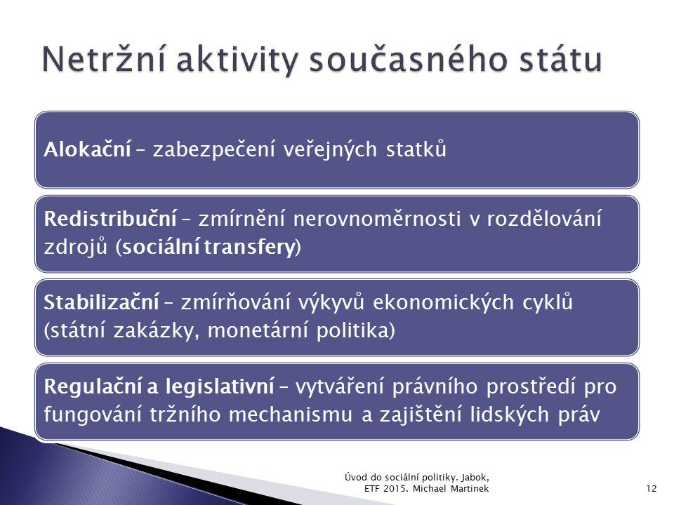 Netržní aktivity současného státu