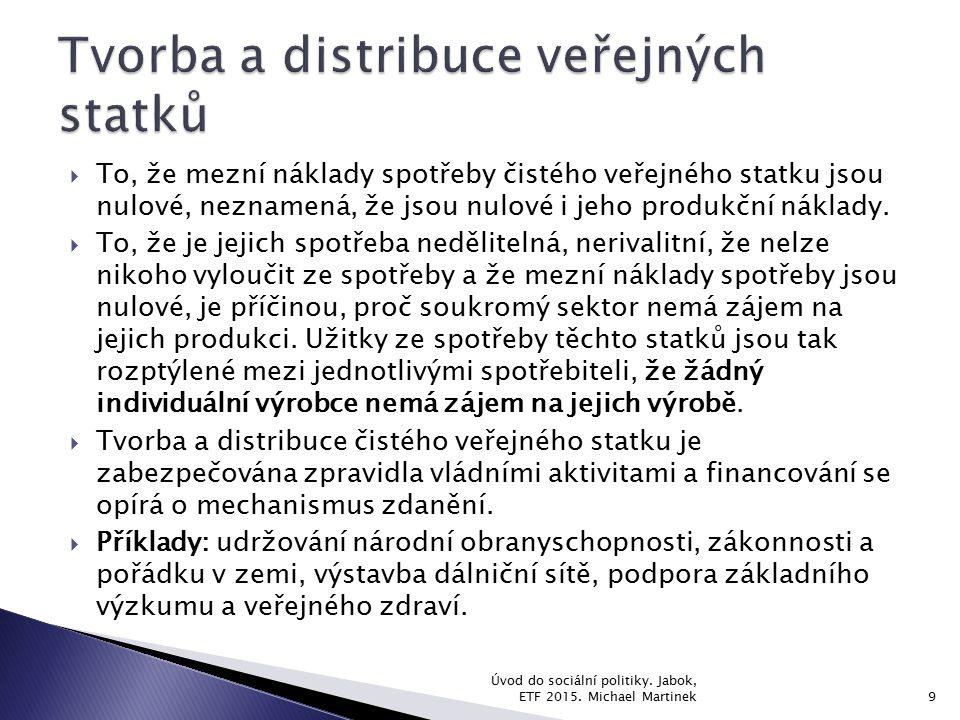 Tvorba a distribuce veřejných statků