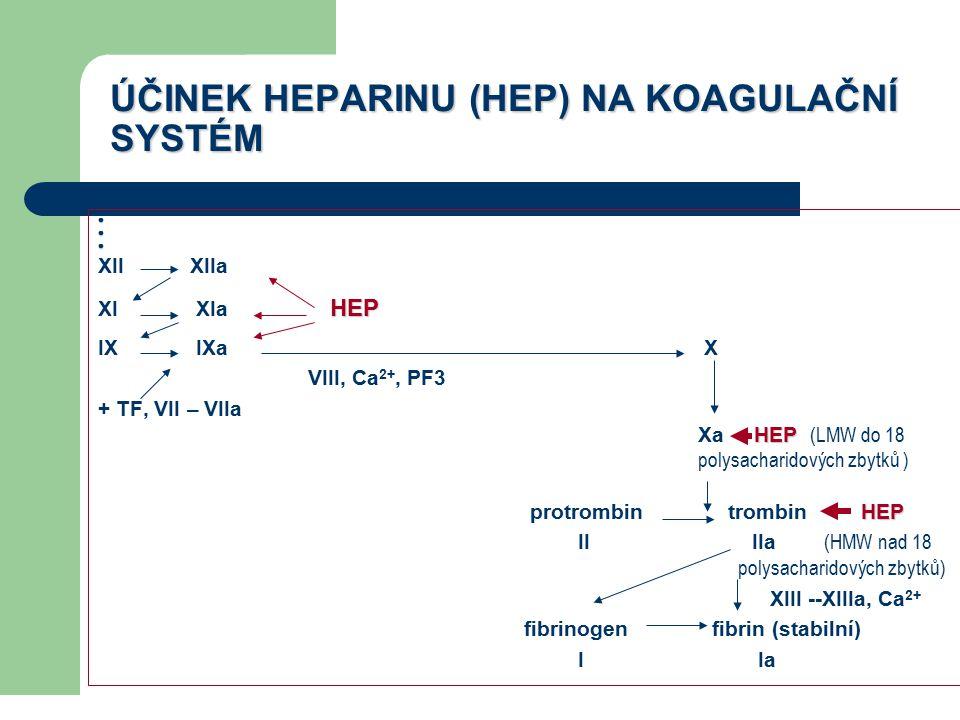 ÚČINEK HEPARINU (HEP) NA KOAGULAČNÍ SYSTÉM