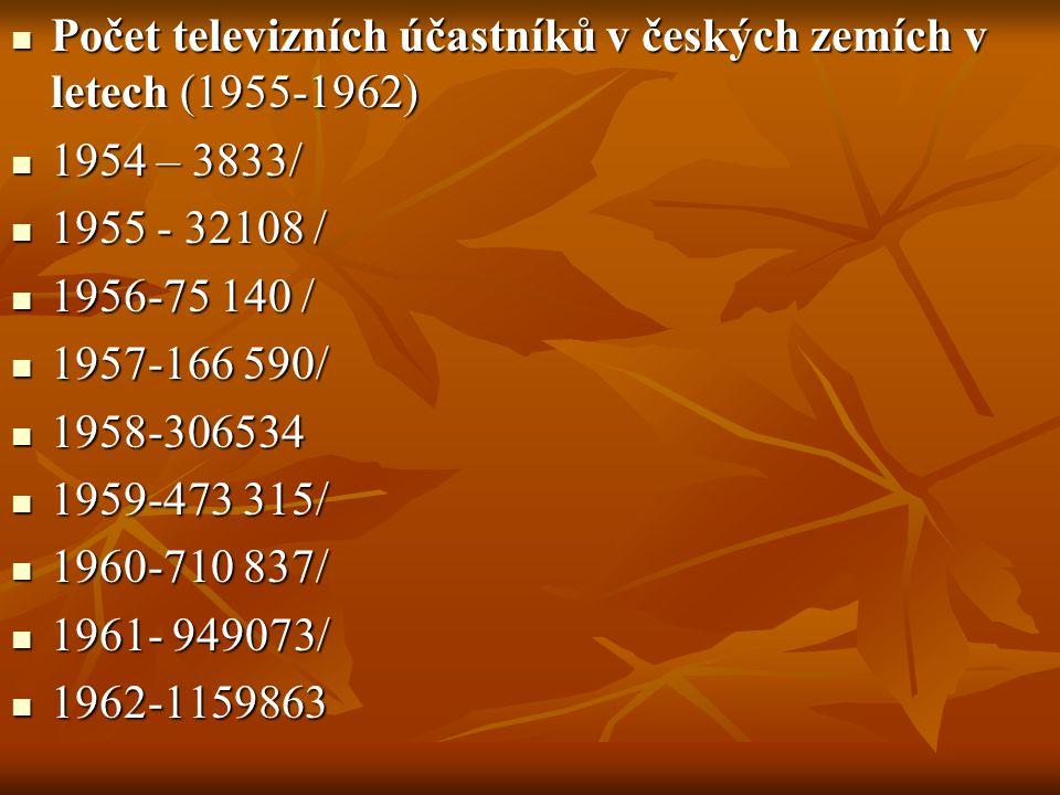 Počet televizních účastníků v českých zemích v letech (1955-1962)
