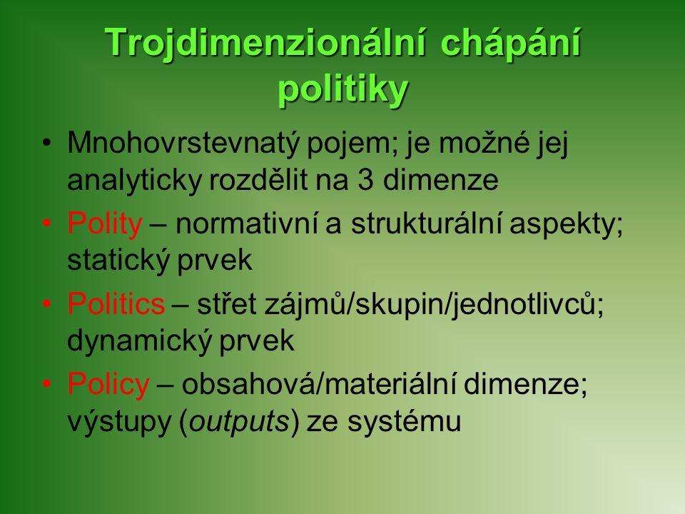 Trojdimenzionální chápání politiky