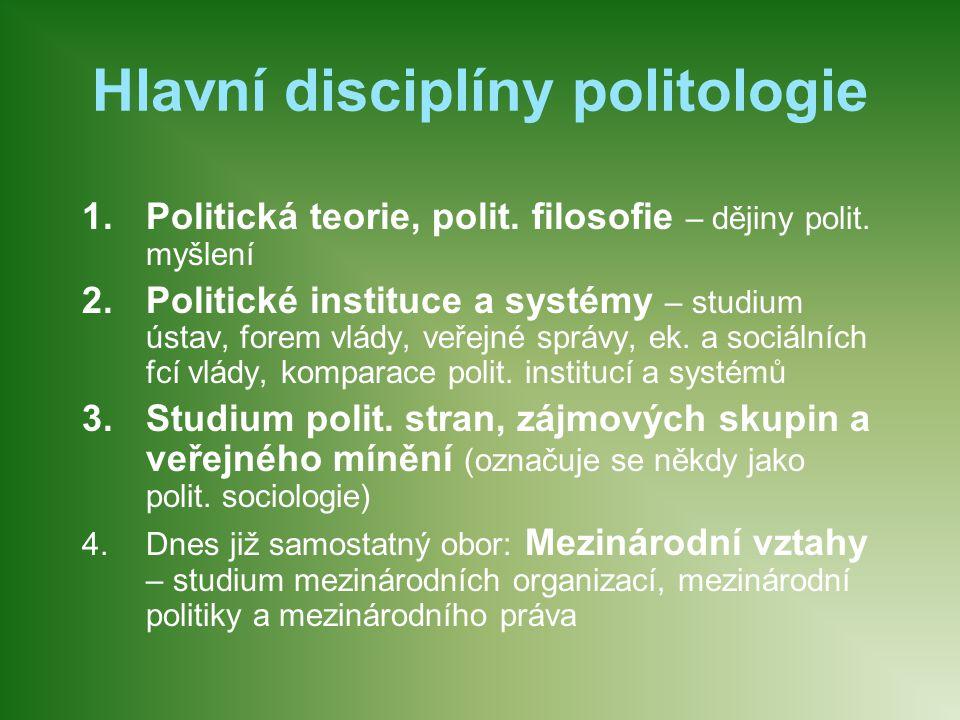 Hlavní disciplíny politologie
