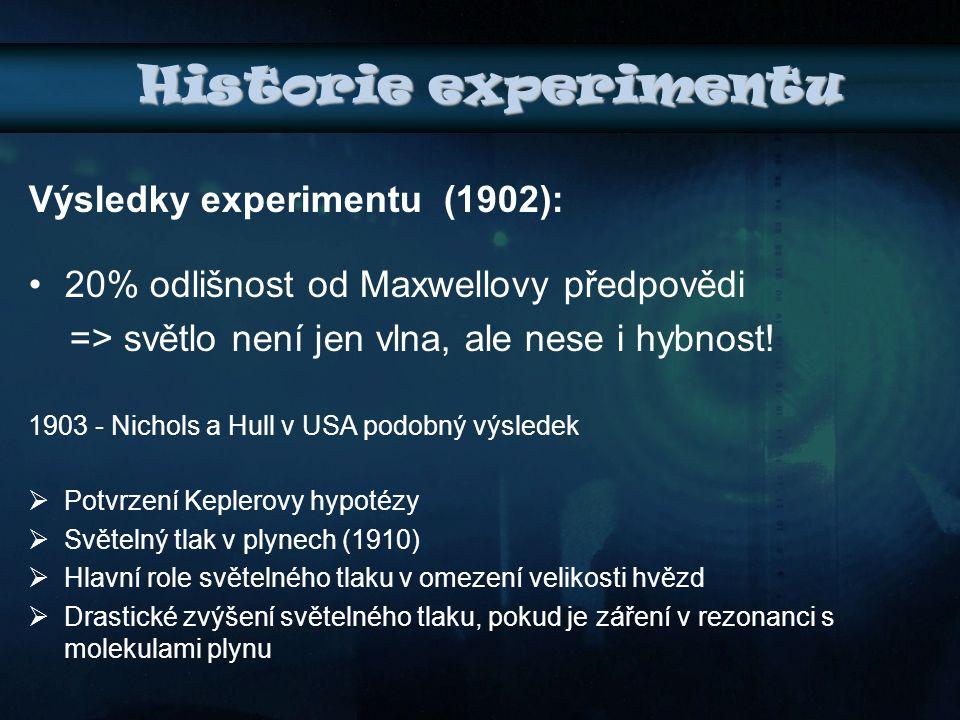 Historie experimentu Výsledky experimentu (1902):