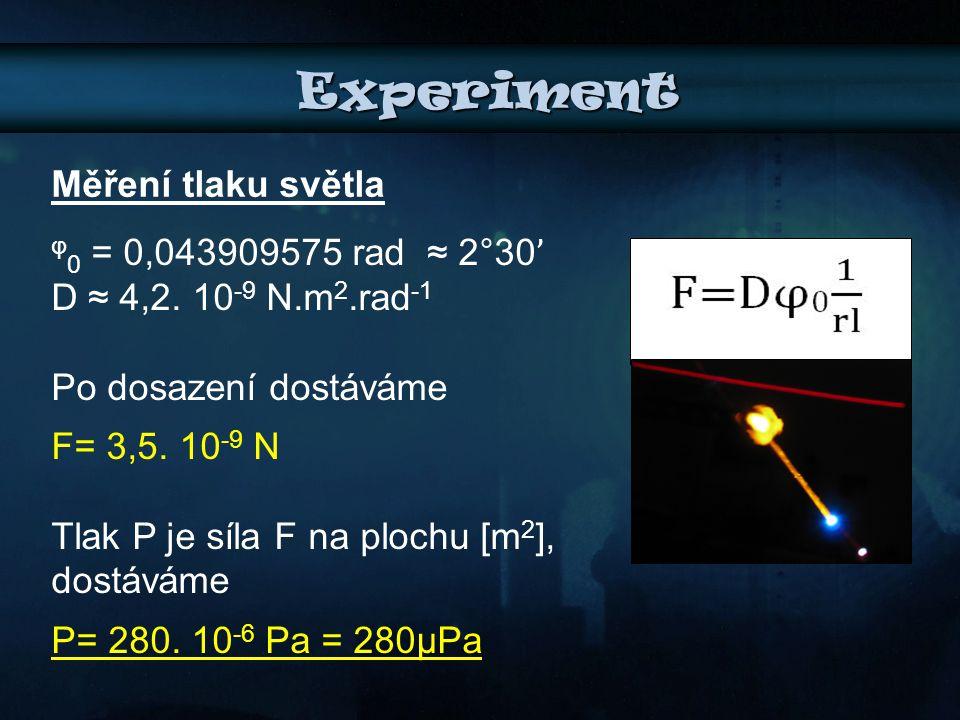 Experiment Měření tlaku světla