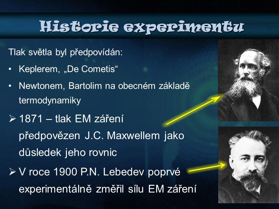 """Historie experimentu Tlak světla byl předpovídán: Keplerem, """"De Cometis Newtonem, Bartolim na obecném základě termodynamiky."""