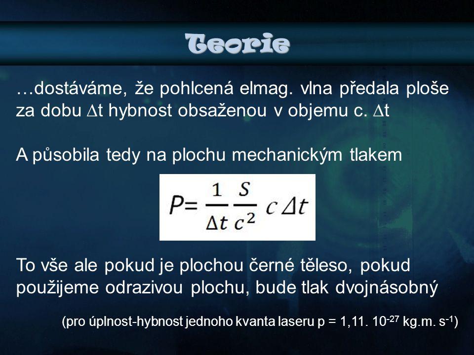 Teorie …dostáváme, že pohlcená elmag. vlna předala ploše za dobu ∆t hybnost obsaženou v objemu c. ∆t.
