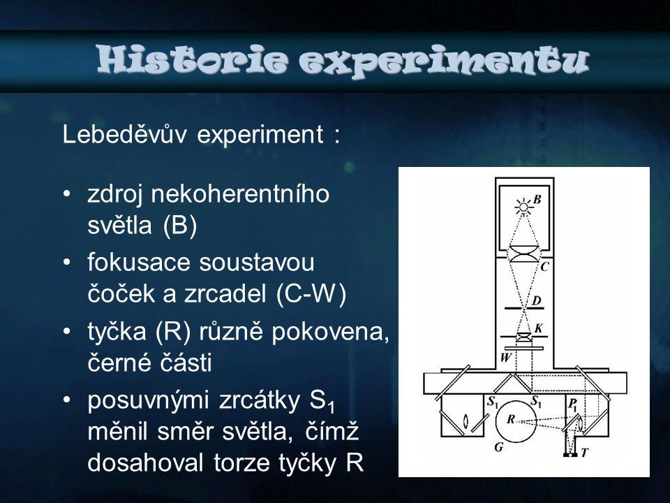 Historie experimentu Lebeděvův experiment :