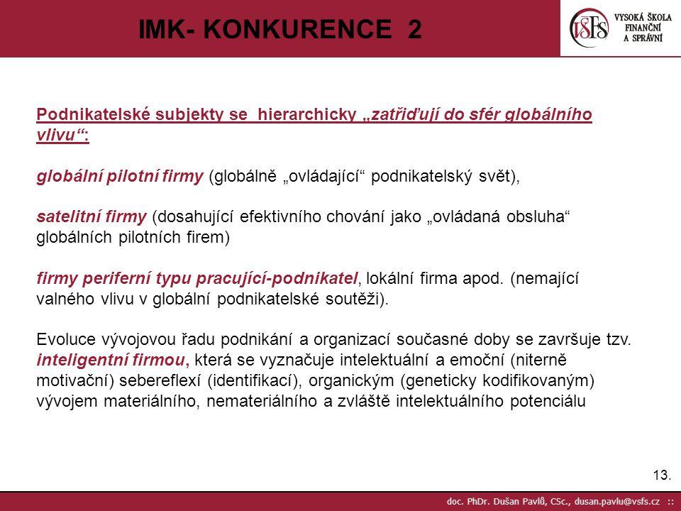 """IMK- KONKURENCE 2 Podnikatelské subjekty se hierarchicky """"zatřiďují do sfér globálního vlivu :"""
