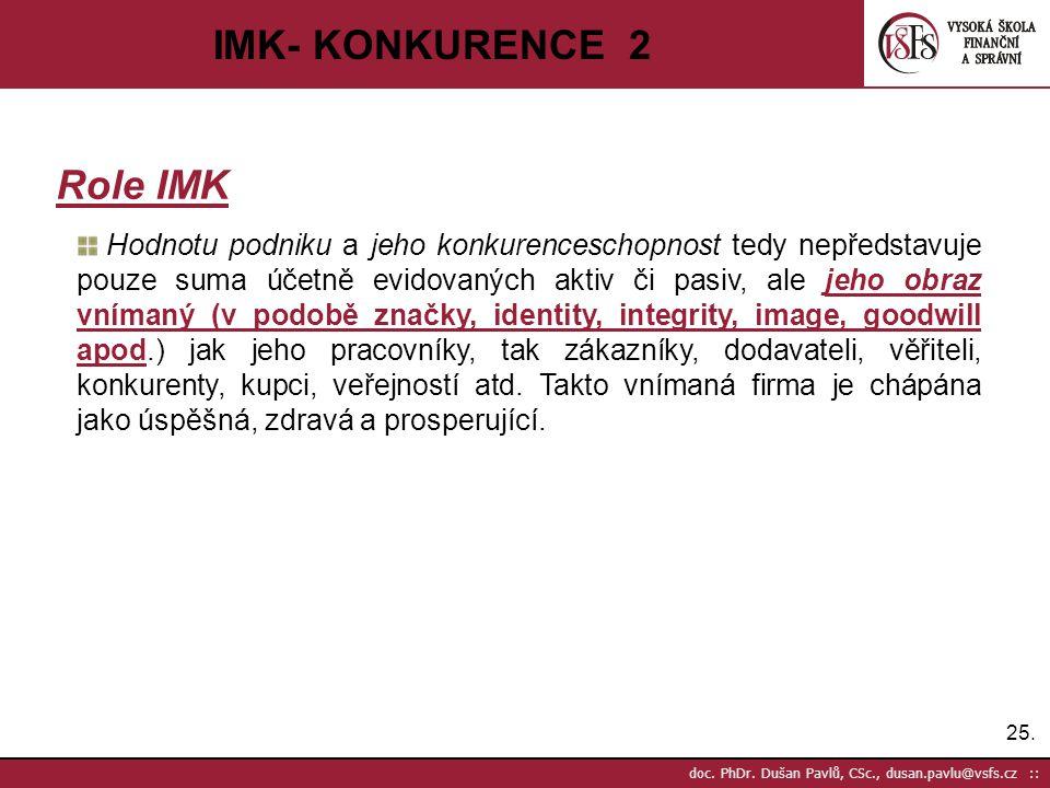 IMK- KONKURENCE 2 Role IMK