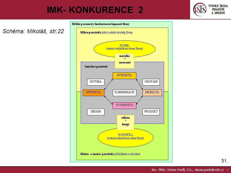 IMK- KONKURENCE 2 Schéma: Mikoláš, str.22