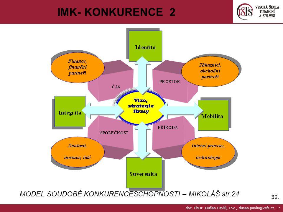 IMK- KONKURENCE 2 MODEL SOUDOBÉ KONKURENCESCHOPNOSTI – MIKOLÁŠ str.24