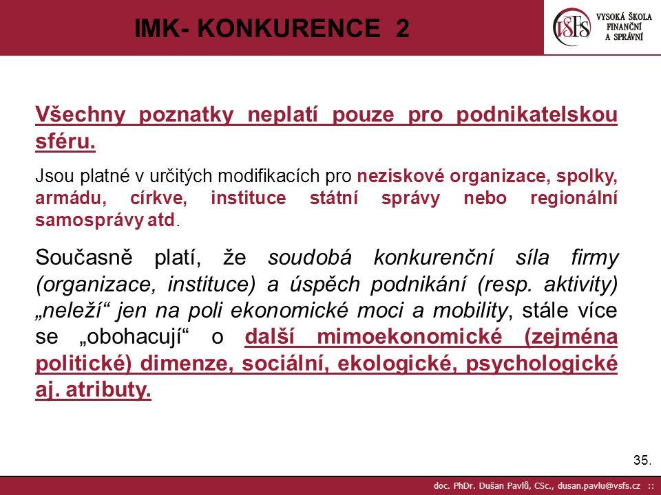 IMK- KONKURENCE 2 Všechny poznatky neplatí pouze pro podnikatelskou sféru.