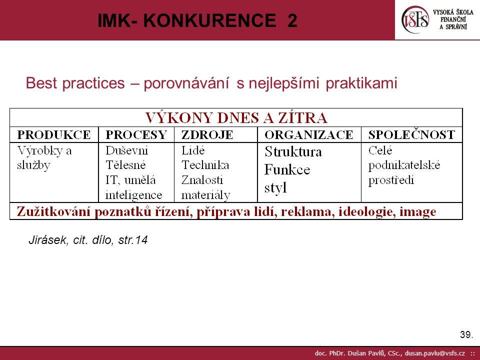 IMK- KONKURENCE 2 Best practices – porovnávání s nejlepšími praktikami