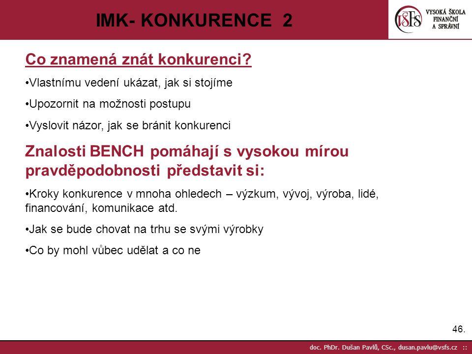 IMK- KONKURENCE 2 Co znamená znát konkurenci