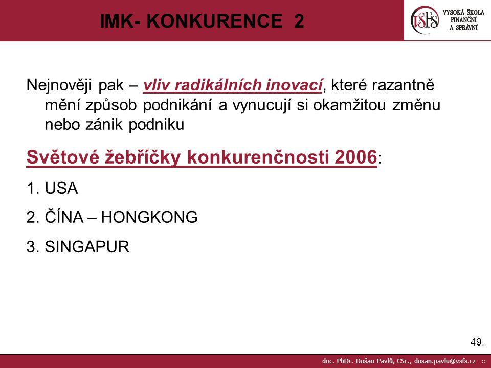 Světové žebříčky konkurenčnosti 2006:
