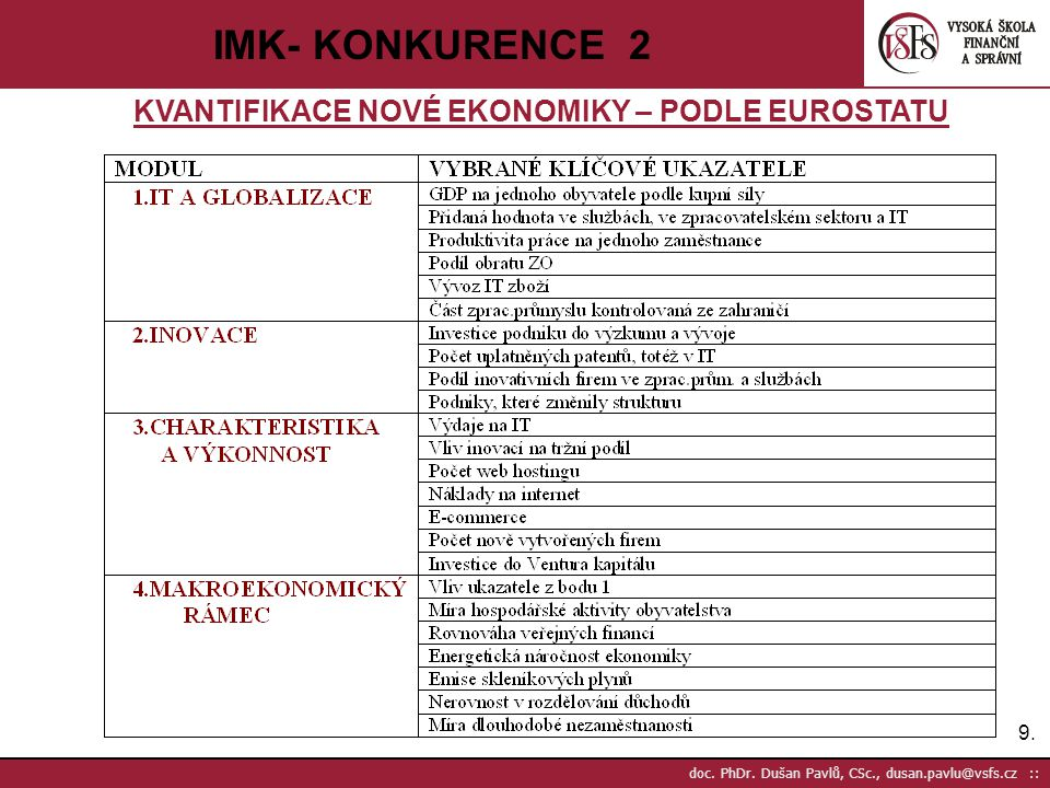IMK- KONKURENCE 2 KVANTIFIKACE NOVÉ EKONOMIKY – PODLE EUROSTATU
