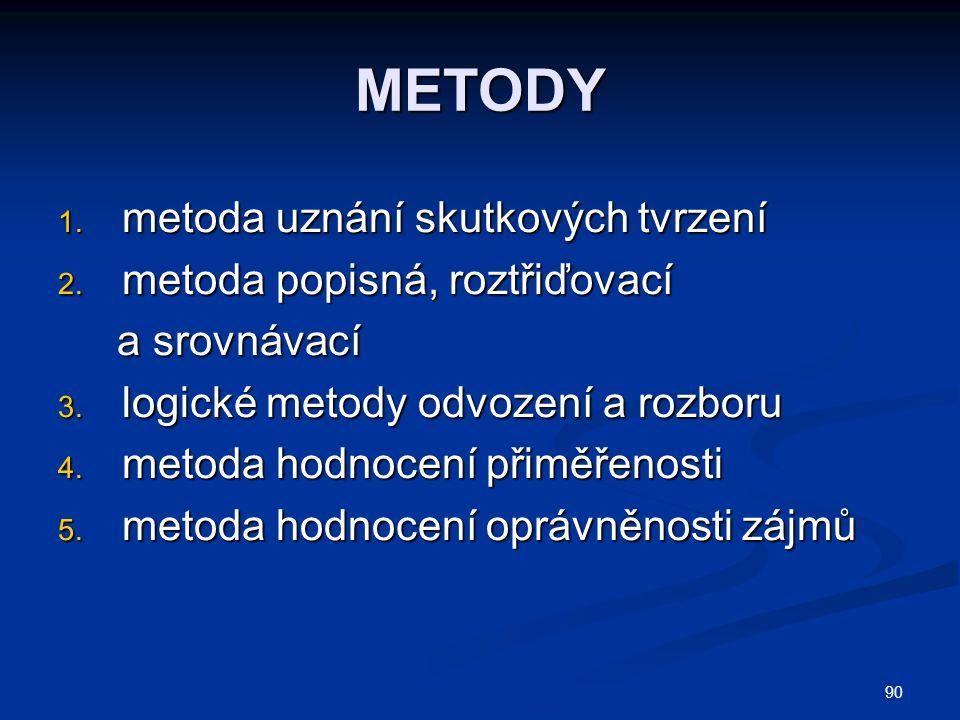 METODY metoda uznání skutkových tvrzení metoda popisná, roztřiďovací