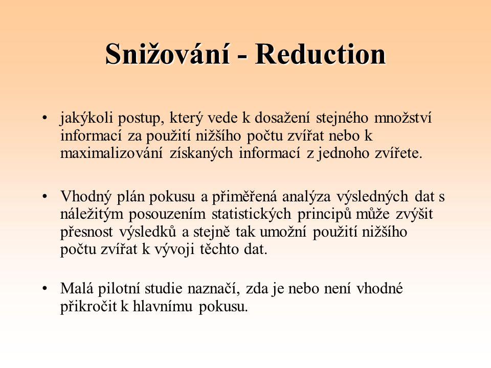 Snižování - Reduction